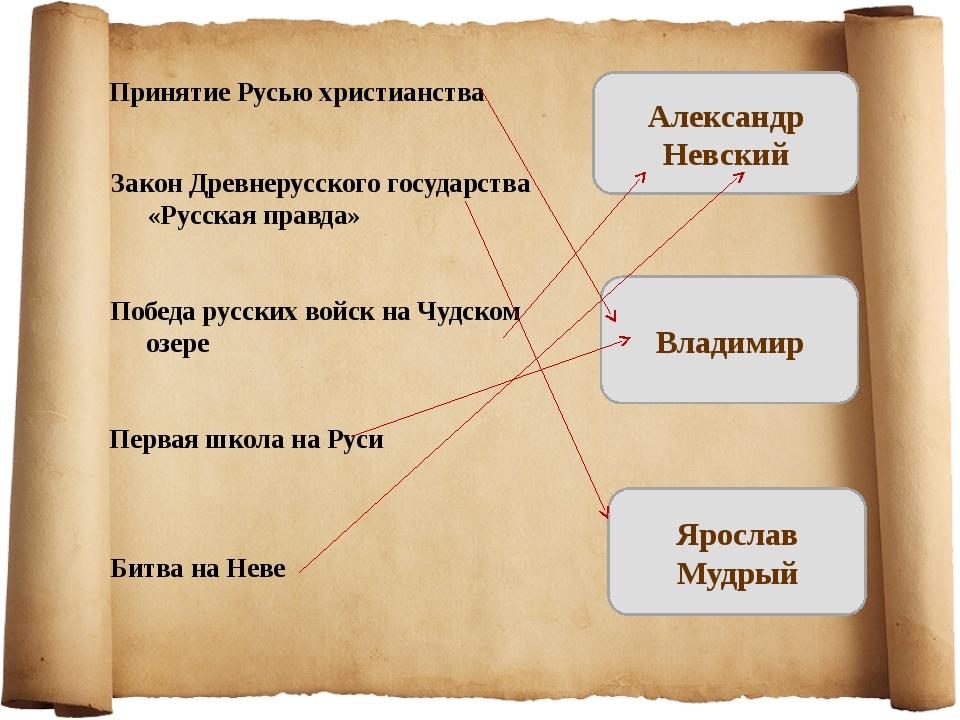 Принятие Русью христианства Закон Древнерусского государства «Русская правда»...