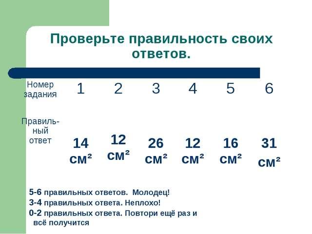 Проверьте правильность своих ответов. 5-6 правильных ответов. Молодец! 3-4 пр...