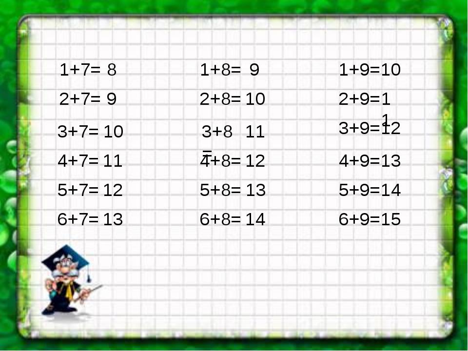 1+7= 2+7= 3+7= 4+7= 5+7= 6+7= 1+8= 2+8= 3+8= 4+8= 5+8= 6+8= 1+9= 6+9= 5+9= 4+...