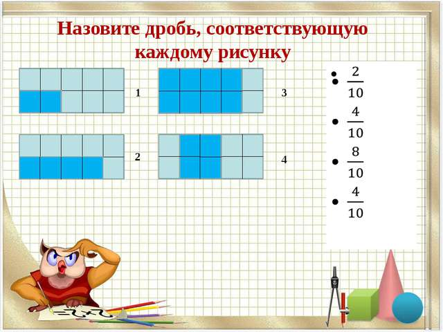 Назовите дробь, соответствующую каждому рисунку 1 2 3 4