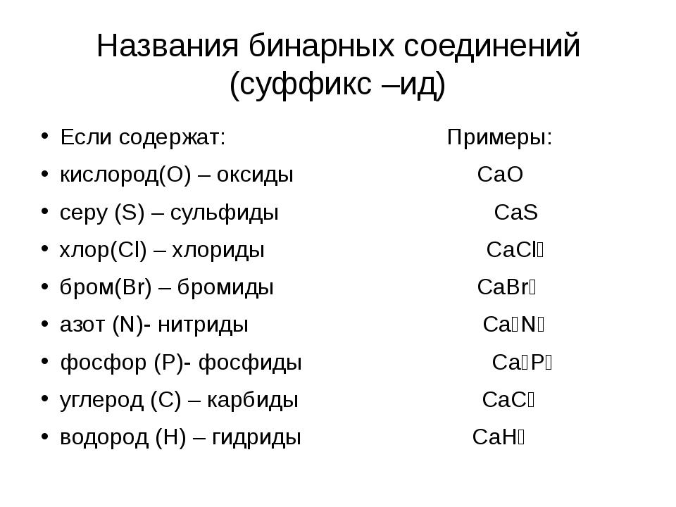 Названия бинарных соединений (суффикс –ид) Если содержат: Примеры: кислород(О...