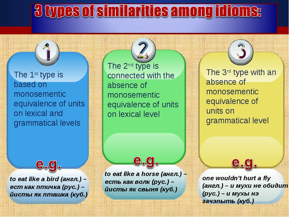 The 1st type is based on monosementic equivalence of units on lexical and gra...