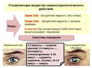 Нормальный глаз После воздействия ОВ (миоз) Отравляющие вещества нервнопарали