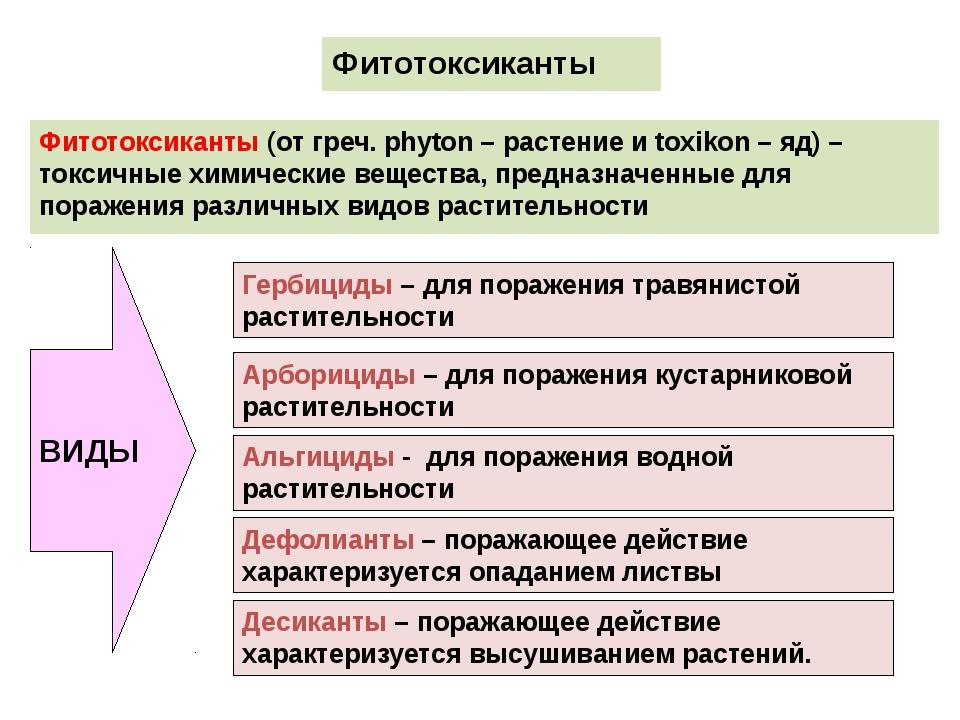 Фитотоксиканты Фитотоксиканты (от греч. phyton – растение и toxikon – яд) – т...