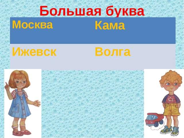 Большая буква Москва Кама Ижевск Волга