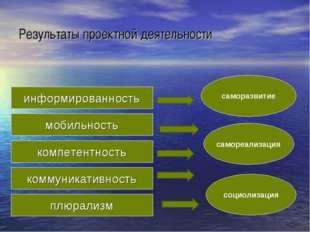 информированность Результаты проектной деятельности мобильность компетентност