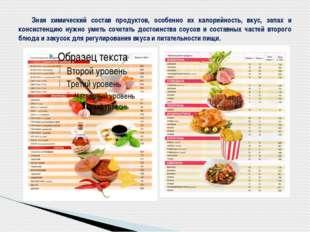 Зная химический состав продуктов, особенно их калорийность, вкус, запах и ко