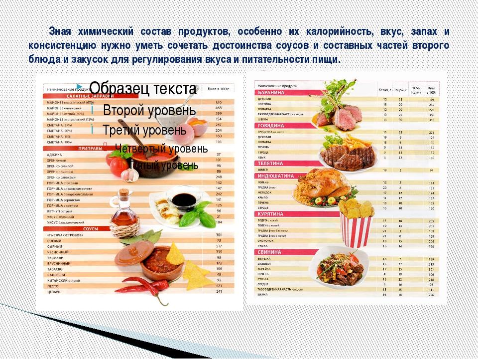 Зная химический состав продуктов, особенно их калорийность, вкус, запах и ко...