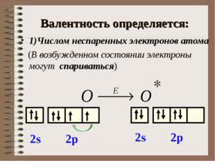 Валентность определяется: 1)Числом неспаренных электронов атома (В возбужденн
