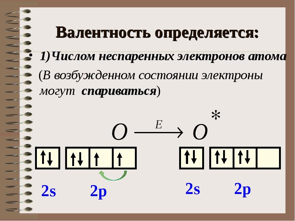 Валентность определяется: 1)Числом неспаренных электронов атома (В возбужденн...