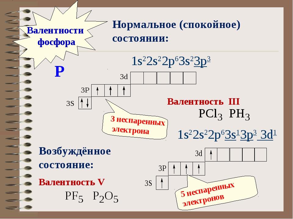Валентности фосфора Нормальное (спокойное) состоянии: Валентность III 3 неспа...