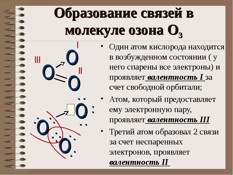 Образование связей в молекуле озона О3 Один атом кислорода находится в возбуж...