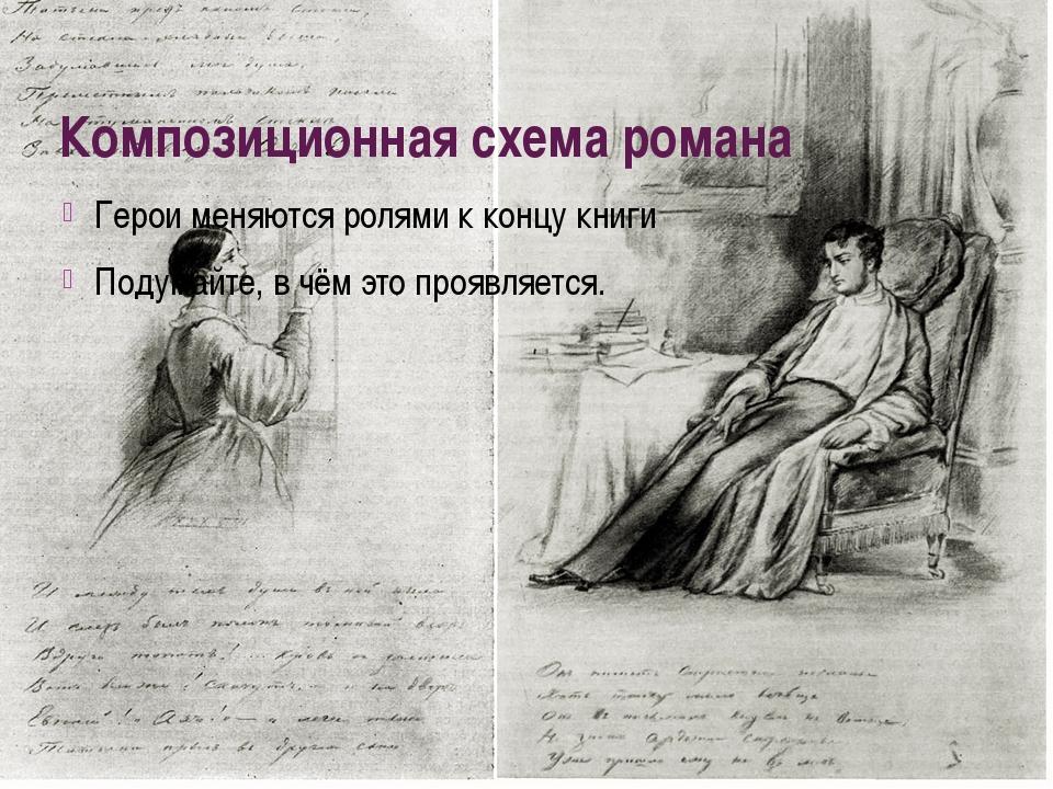 Композиционная схема романа Герои меняются ролями к концу книги Подумайте, в...