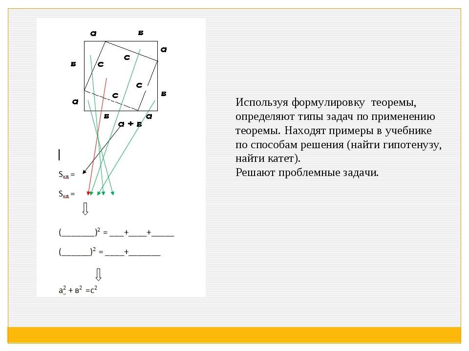 Используя формулировку теоремы, определяют типы задач по применению теоремы....