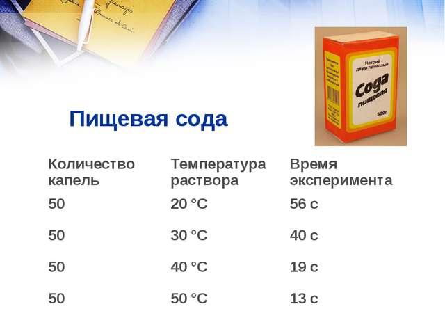 Пищевая сода  Количество капельТемпература раствораВремя эксперимента 50...