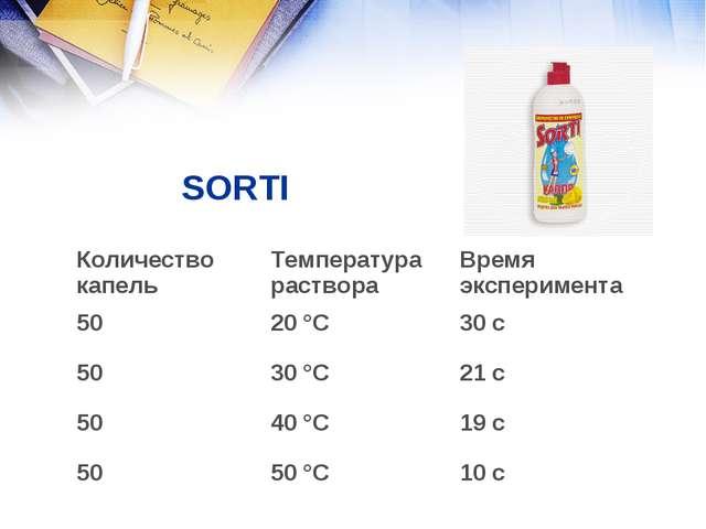 SORTI  Количество капельТемпература раствораВремя эксперимента 5020 °С3...