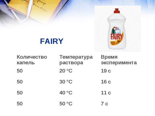 FAIRY  Количество капельТемпература раствораВремя эксперимента 5020 °С1...