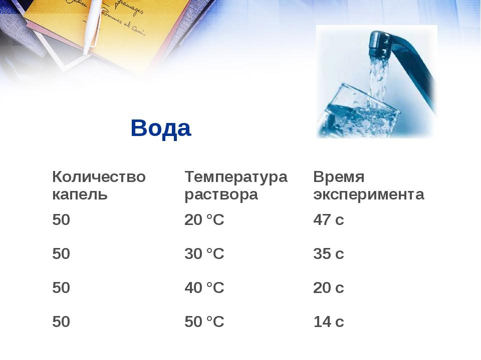 Вода  Количество капельТемпература раствораВремя эксперимента 5020 °С47...