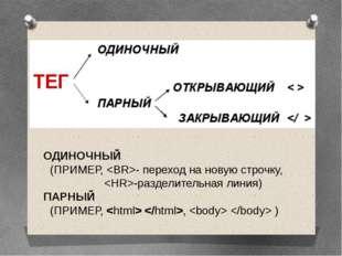 ОДИНОЧНЫЙ (ПРИМЕР, - переход на новую строчку, -разделительная линия) ПАРНЫЙ