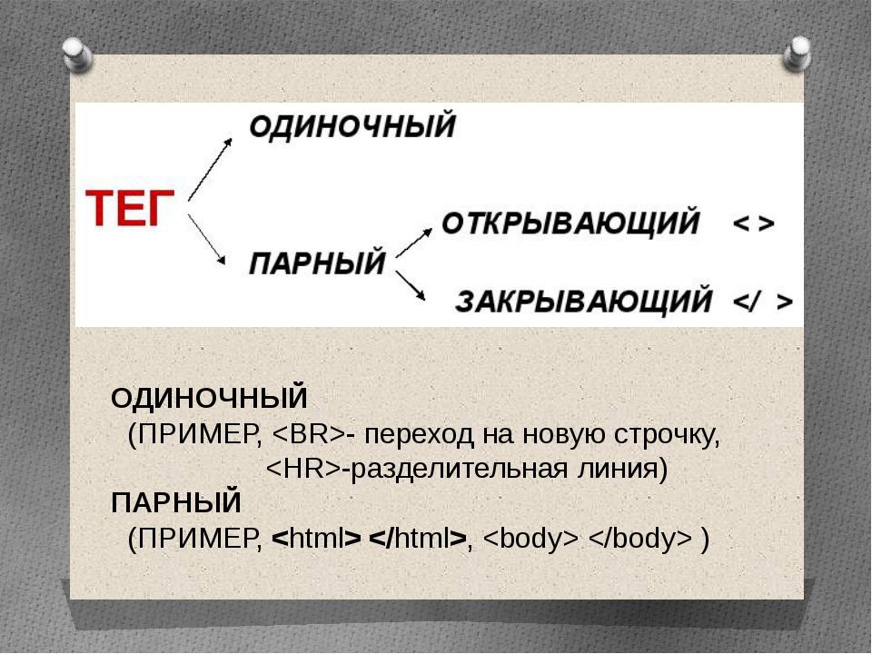 ОДИНОЧНЫЙ (ПРИМЕР, - переход на новую строчку, -разделительная линия) ПАРНЫЙ...