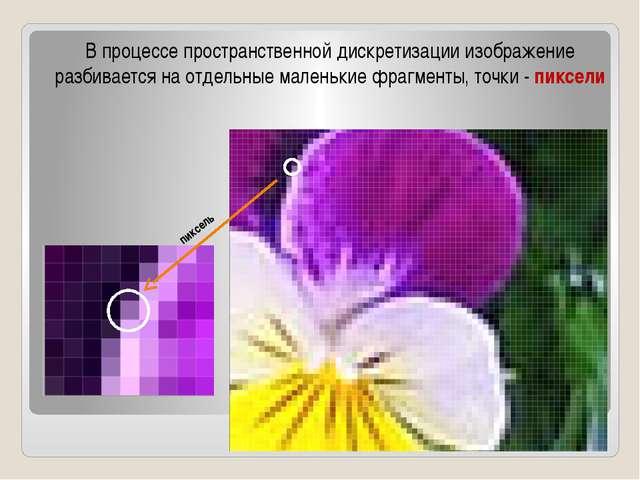 В процессе пространственной дискретизации изображение разбивается на отдельны...
