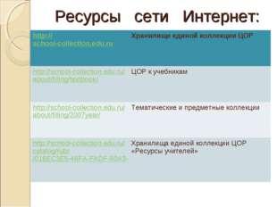 Ресурсы сети Интернет: http://school-collection.edu.ruХранилище единой колле