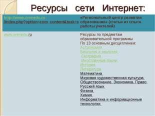 Ресурсы сети Интернет: http://www.orenedu.ru/index.php?option=com_content&tas