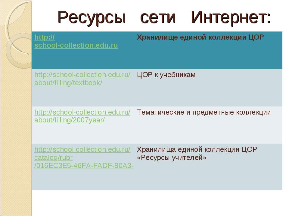 Ресурсы сети Интернет: http://school-collection.edu.ruХранилище единой колле...