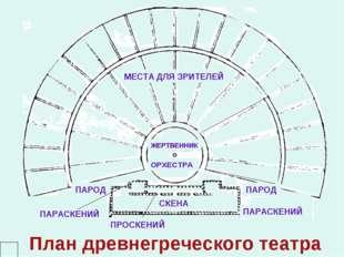 План древнегреческого театра
