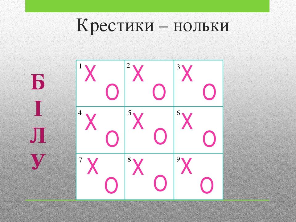Крестики – нольки Б І Л У X O X X X X X X X X O O O O O O O O 1 2 3 4 5 6 7 8 9