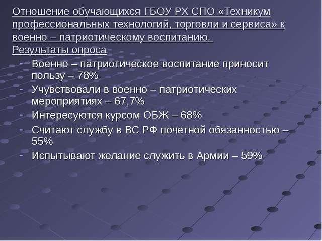 Отношение обучающихся ГБОУ РХ СПО «Техникум профессиональных технологий, торг...