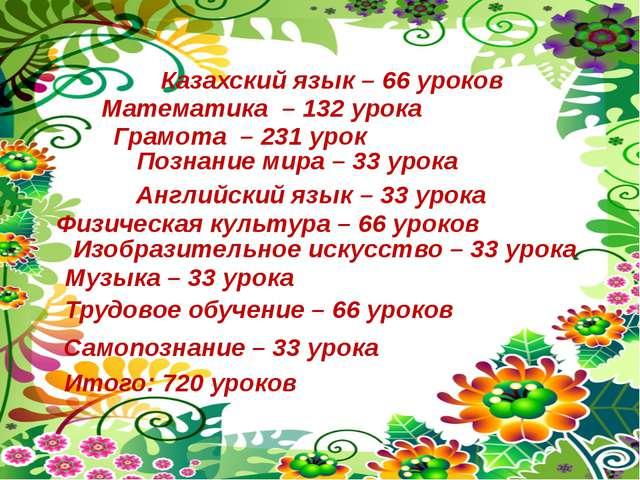 Казахский язык – 66 уроков