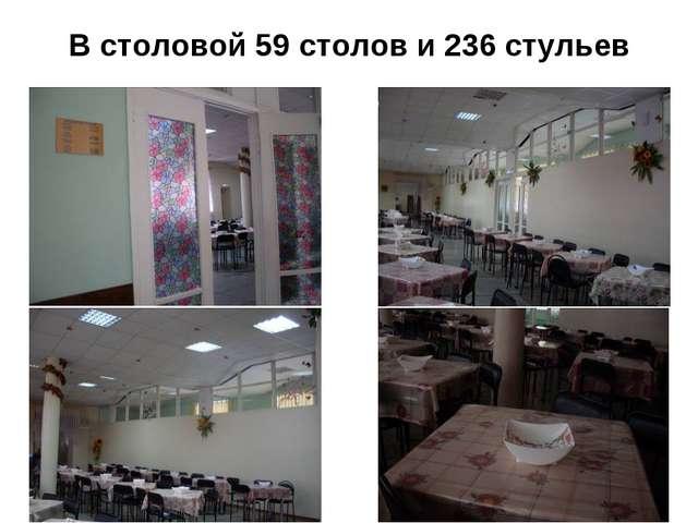 В столовой 59 столов и 236 стульев