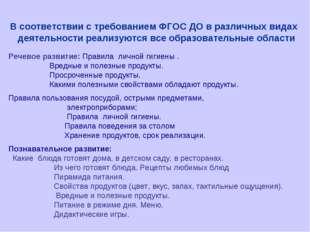 В соответствии с требованием ФГОС ДО в различных видах деятельности реализуют