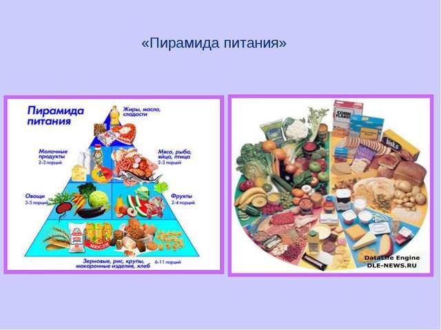 «Пирамида питания»