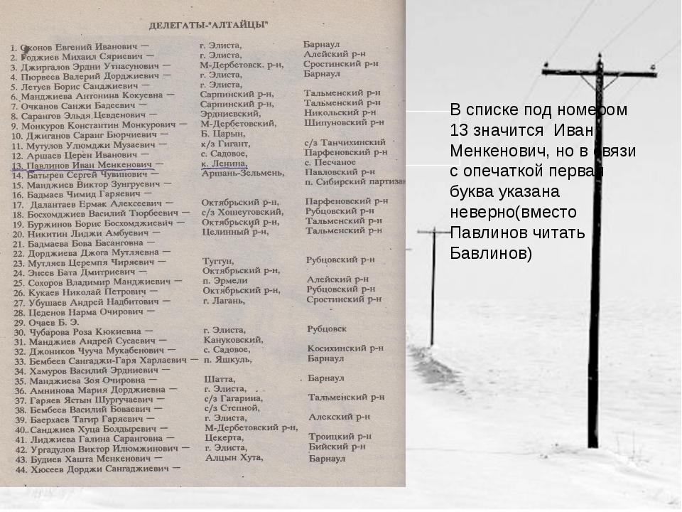 В списке под номером 13 значится Иван Менкенович, но в связи с опечаткой перв...