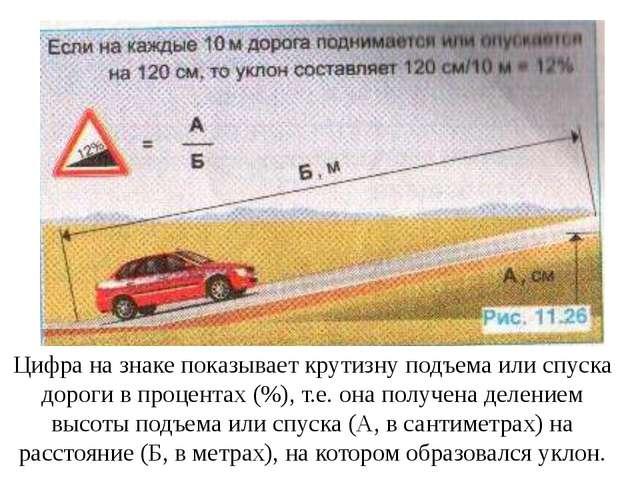 Цифра на знаке показывает крутизну подъема или спуска дороги в процентах(%)...