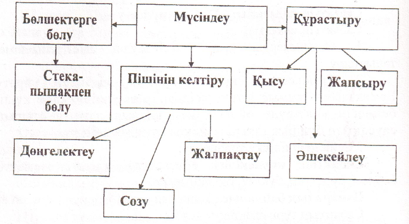 C:\Users\Кайрат\Contacts\Pictures\2014-05-04\007.jpg