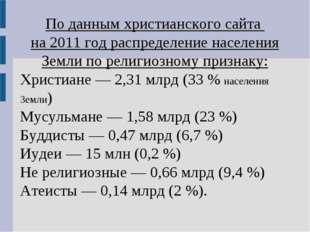 По данным христианского сайта на 2011 год распределение населения Земли по р