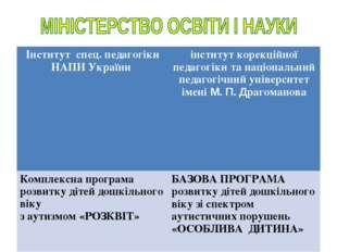 Інститут спец. педагогіки НАПН України інститут корекційної педагогіки та на