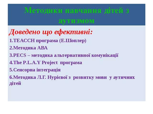 Методики навчання дітей з аутизмом Доведено що ефективні: ТЕАССН програма (Е....