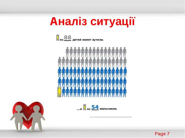 Аналіз ситуації Powerpoint Templates Page *