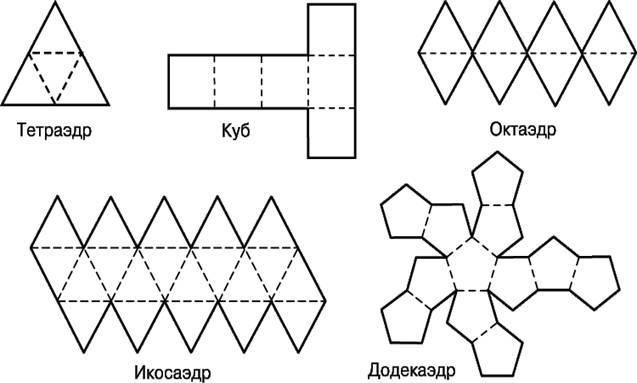 Как делать многогранник
