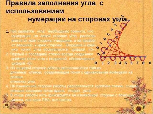 Правила заполнения угла с использованием нумерации на сторонах угла. При разм...