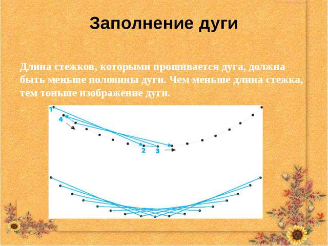 Заполнение дуги Длина стежков, которыми прошивается дуга, должна быть меньше...