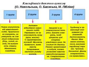 Класифікація дитячого аутизму (О. Никольська, О. Баєнська, М. Ліблінг) 1 груп