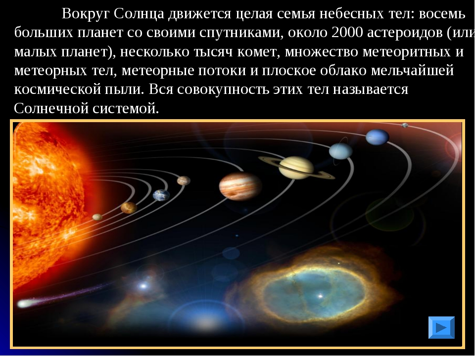 Вокруг Солнца движется целая семья небесных тел: восемь больших планет со св...
