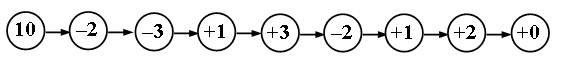 http://tak-to-ent.net/images/matem/1klass/3/image013.jpg