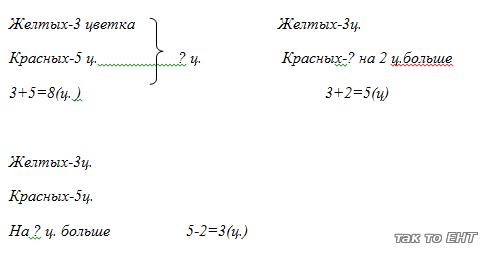 http://tak-to-ent.net/images/matem/mat11.png