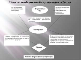 Недостатки обязательной сертификации в России При сертификации испытывается т